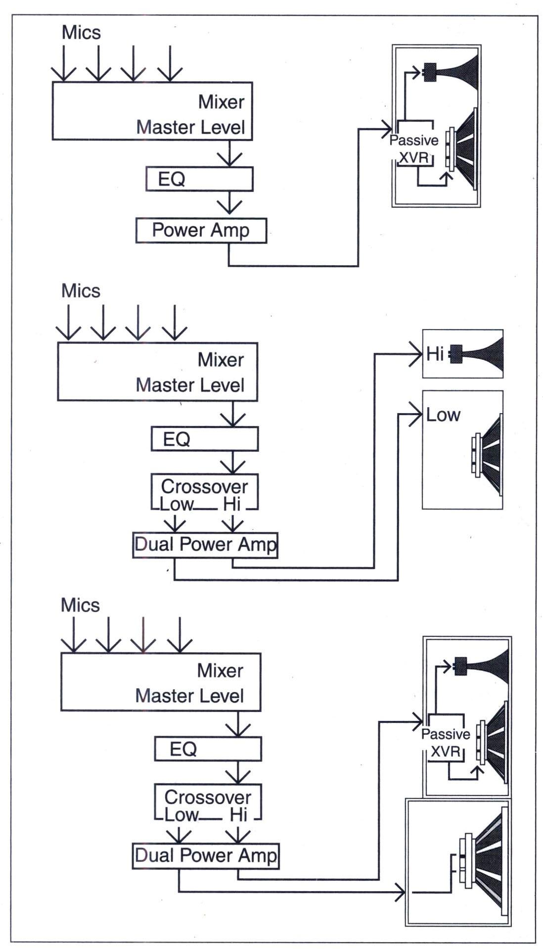 Công dụng của Crossover mạch phân tần là gì