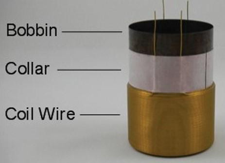 Voice coil (Cuộn dây giọng nói, côn loa, coil loa)