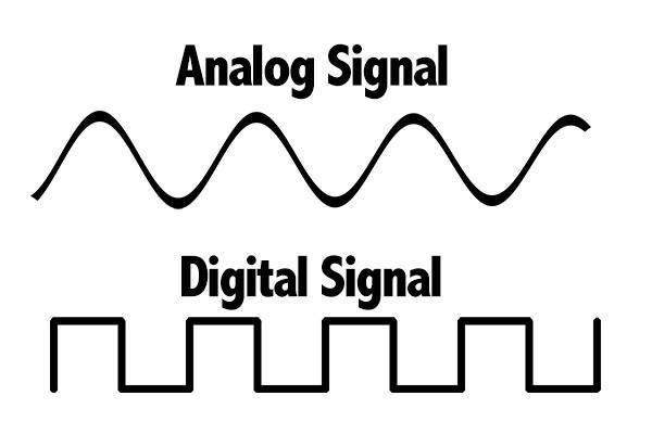 tín hiệu là gì?